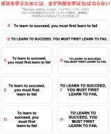 成功を学ぶためには、まず失敗を学ばねばならない/To learn to succeed, you must first learn to fail★セミオーダーアイロンシート