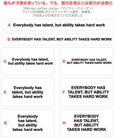 画像1: 誰もが才能を持っている。でも能力を得るには努力が必要だ/Everybody has talent, but ability takes hard work★セミオーダーアイロンシート